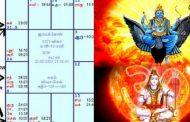 மூன்றாம் பார்வையாக குறி வைக்கும் சனி! மகாசிவராத்திரியில் ஏற்படப்போகும் மிக பெரிய மாற்றம்!